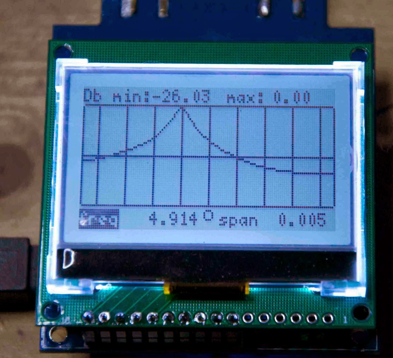 Antenna analyzer with Arduino Nano - www linkradio it